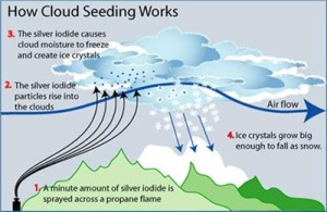 cloud_seeding2